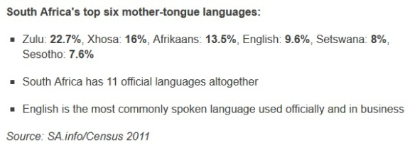 SA languages
